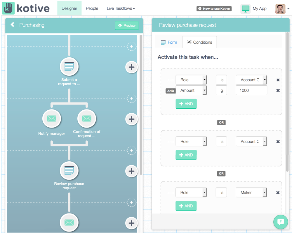 Kotive - make-tasks-flow